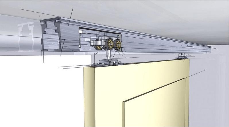 Раздвижные системы для шкафа купе